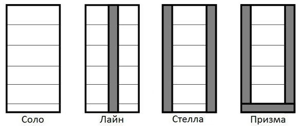 модели римских штор - стр.1