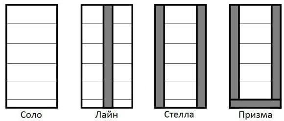 Схематическое изображение видов римских штор